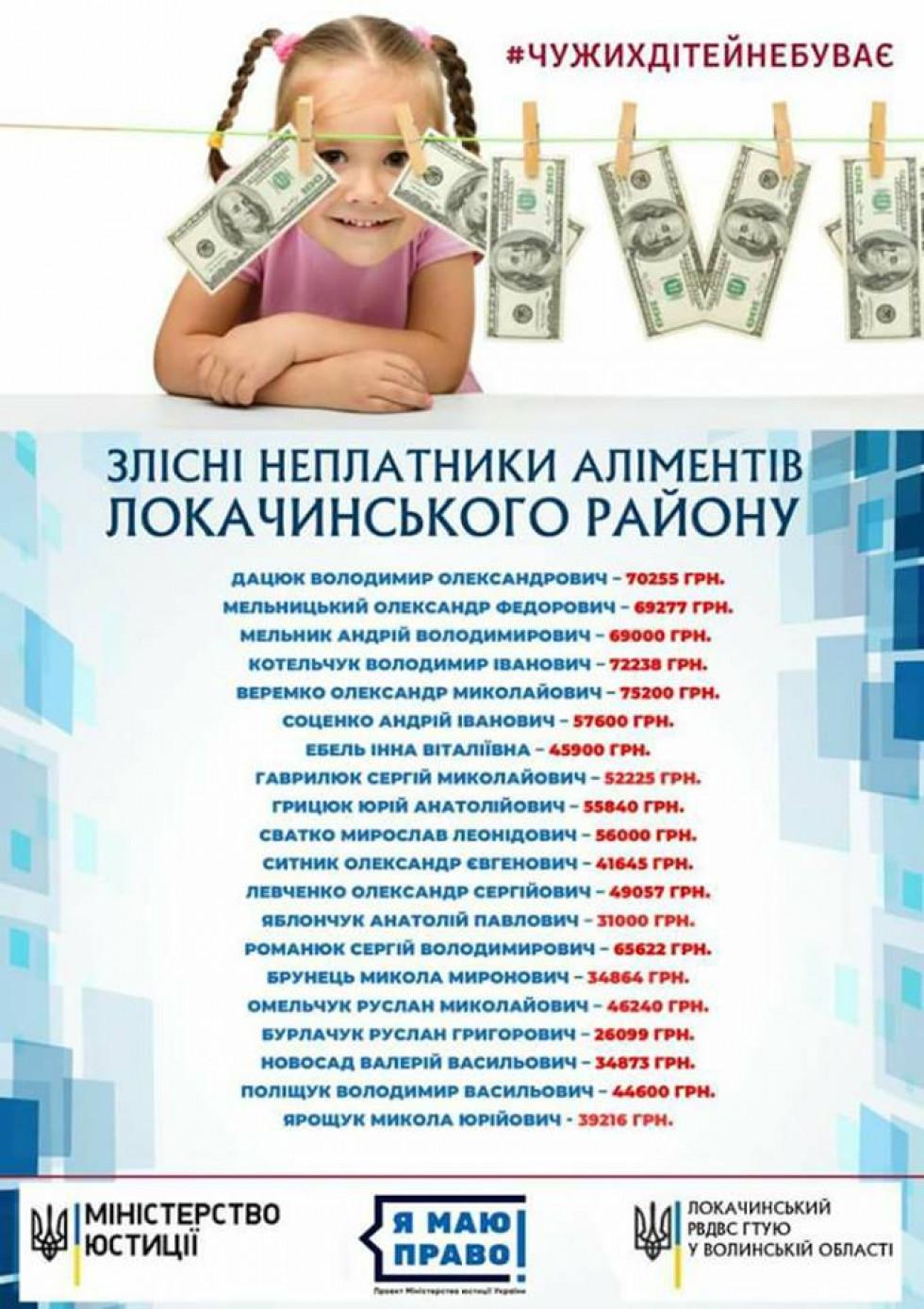 Список неплатників аліментів Локачинського району